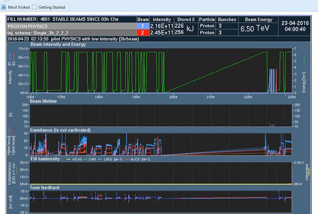 cern-apr-23-backdoor-dashboard